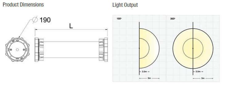 LINKEX PORTABLE FLUORESCENT LEADLAMP technical specifications
