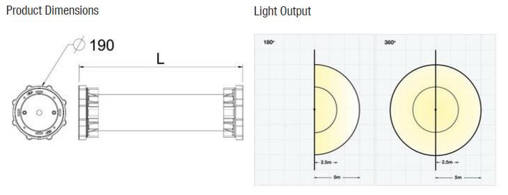LINKEX PORTABLE FLUORESCENT LEADLAMP technical specifications