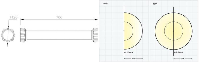 Wolf Temporary Luminaire technical specifications